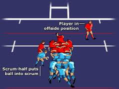 index-rugby offside